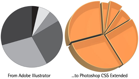 Pie chart from Illustrator to Photoshop CS5 Extended