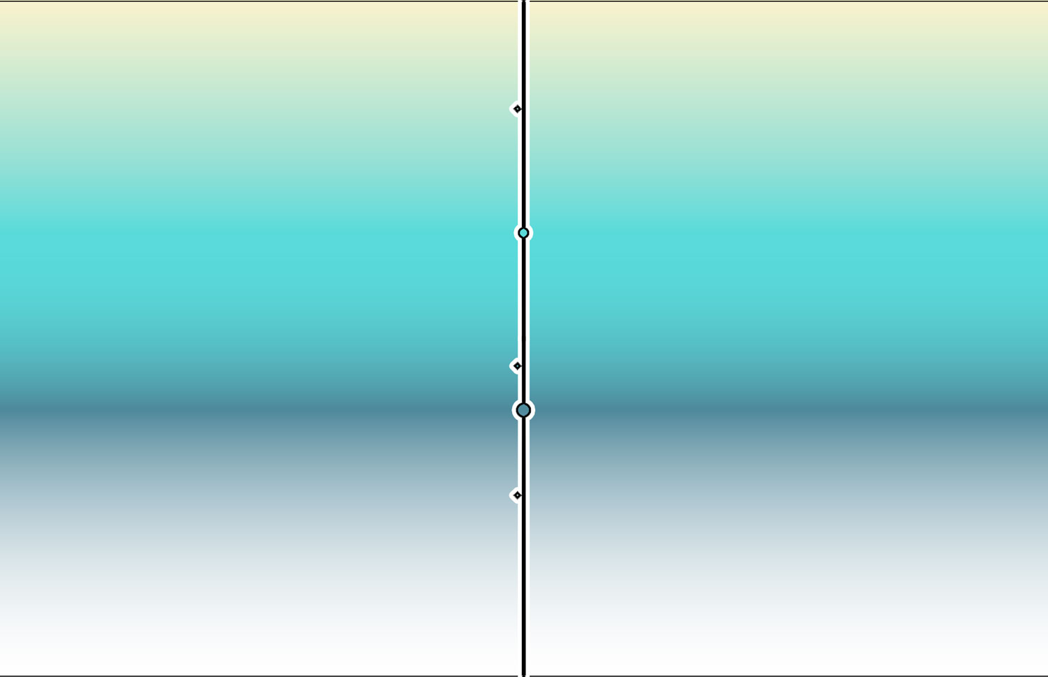 A linear gradient in edit mode in Illustrator 2019