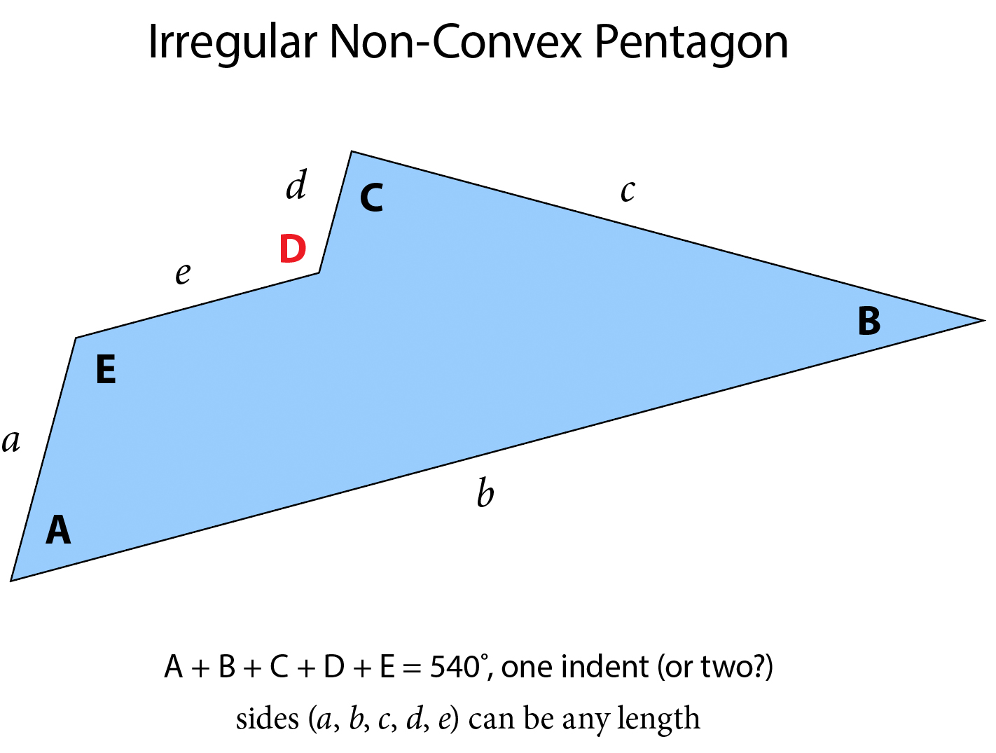 An irregular pentagon with one concave angle