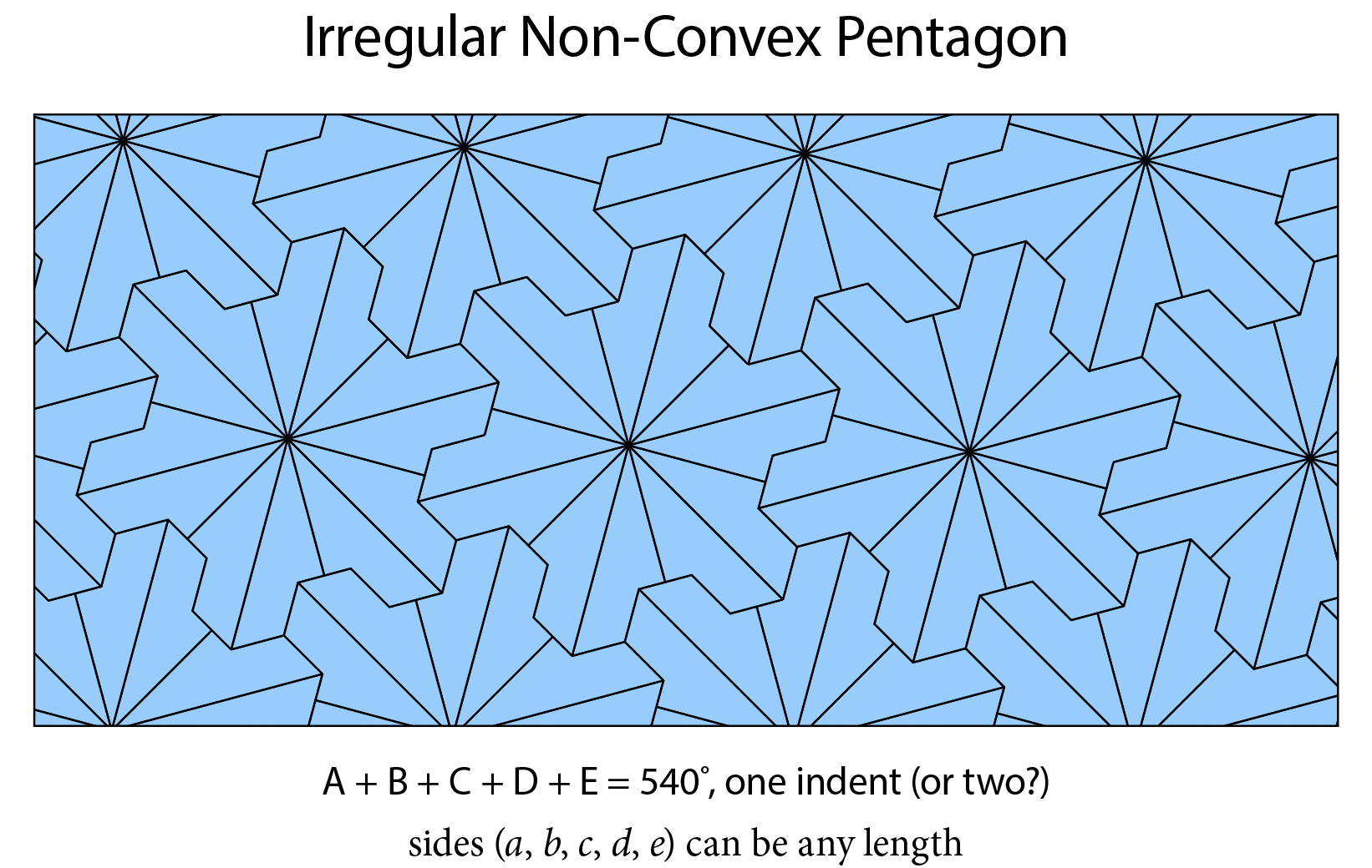 Irregular non-convex pentagon tesselation