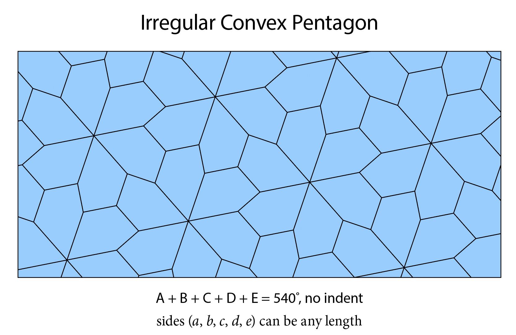 A tesselating pattern from an irregular convex pentagon.