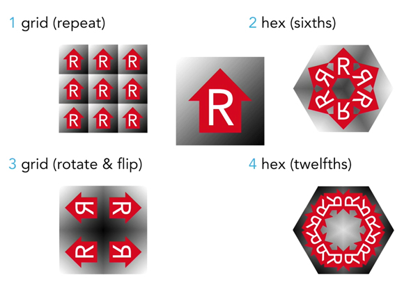 The Adobe Capture patterns as applied to a letter R.