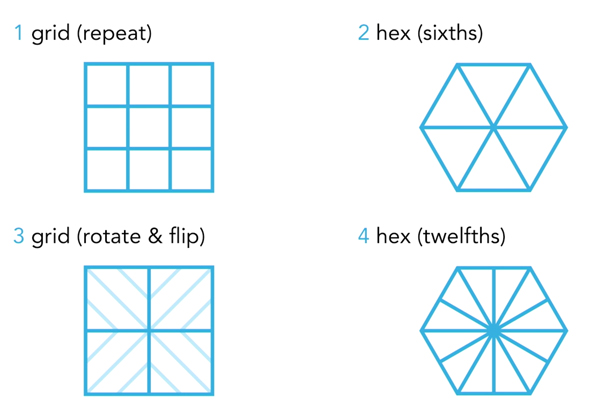 The pattern options in Adobe Capture's Patterns generator